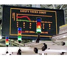 LED ANDON Display