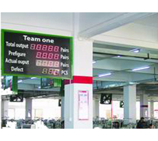 LED TAKT Display
