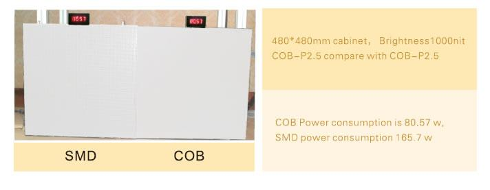 cob-led-display-power
